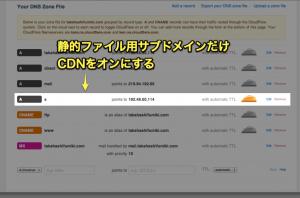 CloudFlareのDNS設定